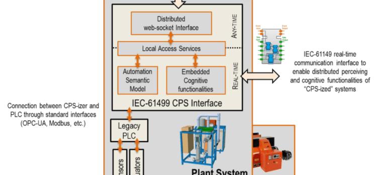 Energia termica industriale: recupero e conversione