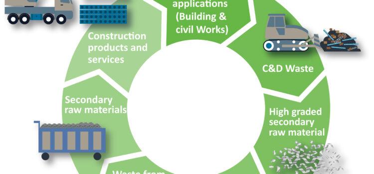 Economia circolare: sostenibilità e simbiosi industriale